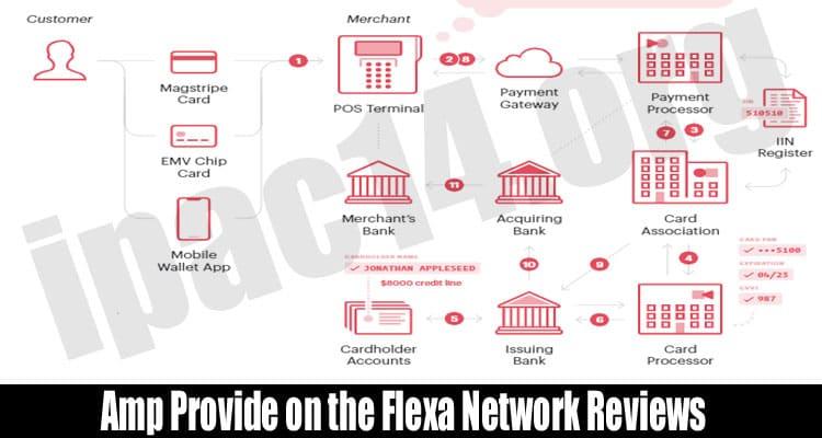 Amp Provide on the Flexa Network Reviews